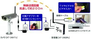 防犯カメラセットAT-2400WCSは配線がないので設置が簡単
