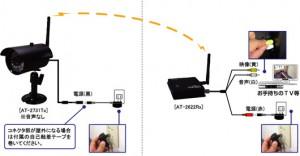 ワイヤレス防犯カメラセットAT-2730WCS設置