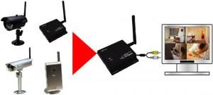 ワイヤレス防犯カメラセットAT-2730WCS増設