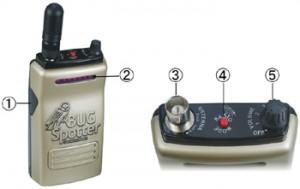 盗聴発見機バグスポッターの各部名称と操作方法