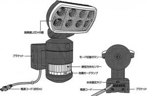 追尾式センサーライトFS-960の各部名称
