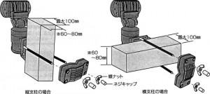 追尾式センサーライトFS-960の支柱への取り付け