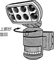 威嚇効果の高い追尾式センサーライト