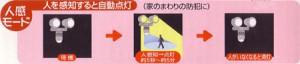 ●人感モードでスイッチ不要で節電、家の周りの防犯、泥棒・ストーカー対策に!