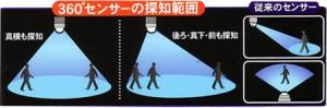防雨型センサーライト(100W×2灯)G-5200の探知範囲
