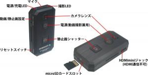 マッチサイズカメラ GUMSHOT-5の各部名称