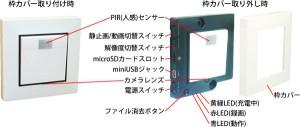 壁スイッチ擬装センサー防犯カメラHS-200の各部名称
