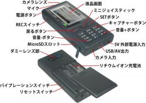 携帯電話型マイクロカメラレコーダ MA100の各部名称