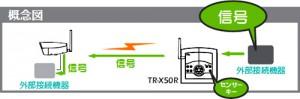 センサー信号送信
