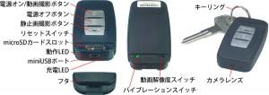 リモコンキー型ビデオカメラPC-300G ポリスカムの各部名称