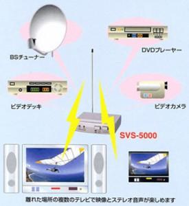 UHF帯ワイヤレストランスミッターSVS-5000の使用例
