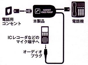 通話録音アダプターTRA-L62WHの接続例