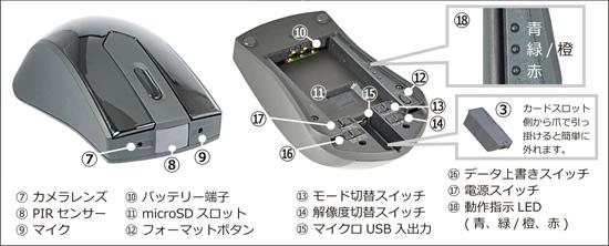 ワイヤレスマウス型ビデオレコーダーHS-600の各部名称